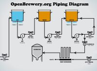 openbrewery-elmany-fixed.jpg