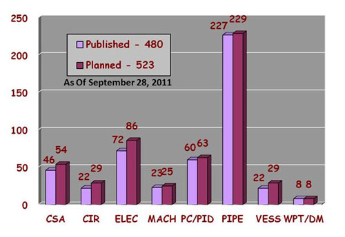 chart-for-december-article-2012-1